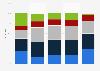 Umfrage zum Bemerken von gesponserten Inhalten nach Medien in Deutschland 2017