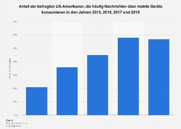 Nachrichtenkonsum über mobile Geräte in den USA 2017