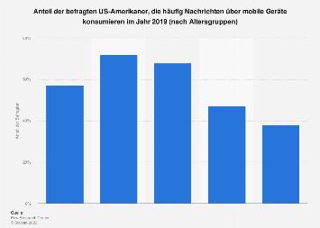 Häufiger Nachrichtenkonsum über mobile Geräte in den USA 2017 (nach Altersgruppen)