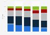 Umfrage zu Kaufanreizen für nachhaltige Kleidungsstücke in Deutschland im Jahr 2015