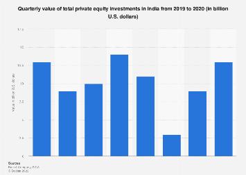 alternate source of finance in india pdf