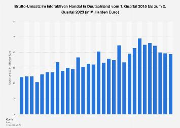 Umsatz im interaktiven Handel in Deutschland bis zum 2. Quartal 2019