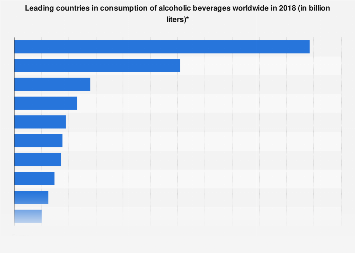 Alcoholic beverage consumption: leading countries worldwide 2018