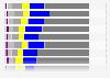 Ergebnis der Bundespräsidentenwahl in Österreich nach Bundesländern 2016