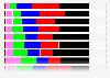 Ergebnis der Europawahl in Österreich nach Bundesländern 2014