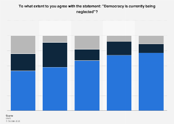 Italy: opinion on the neglect of democracy by political affiliation 2017