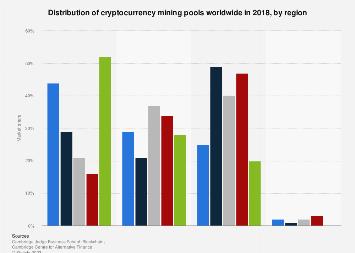ripple market cap bitcoin btc la rmb