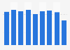 Production volume of methyl isobutyl ketone Japan 2012-2017