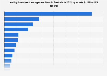 how to start an investment company in australia