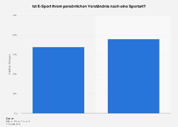Umfrage zum Thema eSports als Sportart in Deutschland 2019