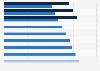 Indexwert der nominalen Lohnstückkosten in Südafrika bis 2014