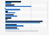 Entwicklung der nominalen Lohnstückkosten in Neuseeland bis 2015