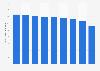 Production volume of printing inks Japan 2012-2017