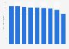 Production volume of general inks Japan 2012-2017