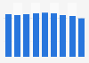 Production volume of metal decorating inks Japan 2012-2017