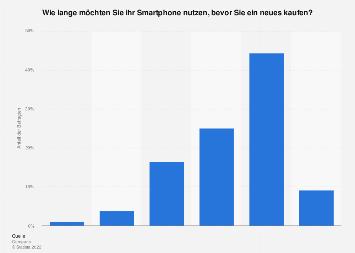 Benutzungsdauer des Smartphones vor Neuanschaffung in der Schweiz 2017