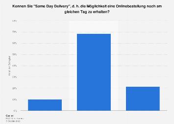 Umfrage zur Bekanntheit und Nutzung von Same Day Delivery in Deutschland 2017