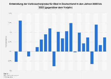 Entwicklung der Verbraucherpreise für Obst in Deutschland bis 2017