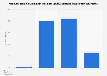 Zufriedenheit mit der Landesregierung in Nordrhein-Westfalen Januar 2018