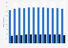 Anzahl der Kino-Leinwände in Deutschland