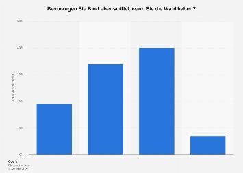 Umfrage zur Entscheidung für Bio-Lebensmittel in Deutschland 2017
