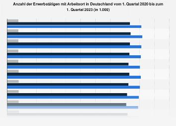 Erwerbstätige mit Arbeitsort in Deutschland bis Q3 2017
