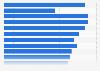 Anzahl der Touristen in Belgien bis 2017