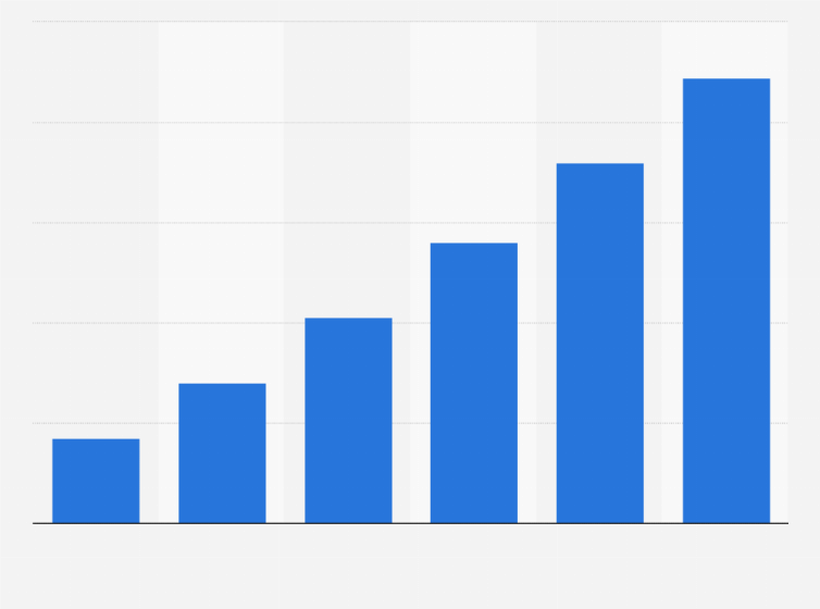average monthly smartphone data usage worldwide 2016 2021 statistic