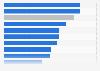 Umfrage zum Bücher lesen im Vergleich mit anderen Medien in der Schweiz 2014