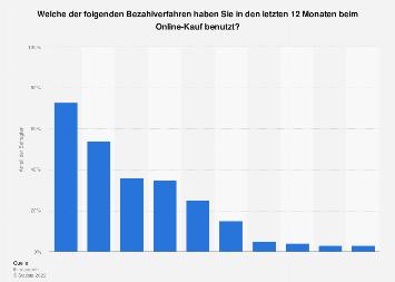 Umfrage zu den genutzten Bezahlverfahren beim Online-Kauf in Deutschland 2017