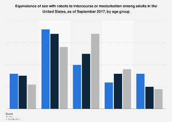 Sex project stats female masturbation