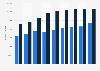 Anzahl der Ausländer in Dänemark mit oder ohne EU-Staatsangehörigkeit bis 2018