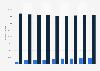 Anzahl der Ausländer in Estland mit oder ohne EU-Staatsangehörigkeit bis 2016