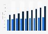 Anzahl der Ausländer in Finnland mit oder ohne EU-Staatsangehörigkeit bis 2018