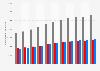 Anzahl der Ausländer in Dänemark aufgeschlüsselt nach Geschlecht bis 2018