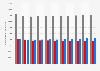 Anzahl der Ausländer in Estland aufgeschlüsselt nach Geschlecht bis 2018