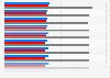 Ausländeranteil an der Gesamtbevölkerung in Estland nach Geschlecht bis 2016