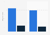 Siege und Niederlangen von Martina Hingis bis 2017