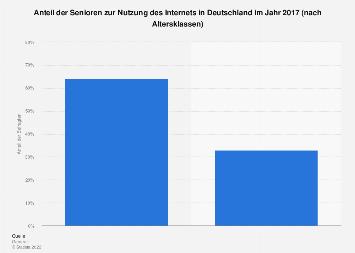 Umfrage zur Nutzung des Internets in Deutschland im Jahr 2017 nach Altersklassen