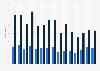 Anteil der Bevölkerung mit Zahlungsrückständen bei Hypotheken-/Mietzahlungen bis 2017