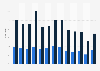 Anteil der Bevölkerung mit Zahlungsrückständen bei Versorgungsbetrieben bis 2017