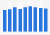 Knit fabrics stock volume in Japan 2012-2018