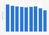 Knit fabrics sales volume in Japan 2012-2017