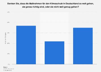 Umfrage zum Engagement für den Klimaschutz in Deutschland 2019