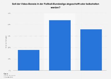 Umfrage zur Beibehaltung des Video-Beweises in der Fußball-Bundesliga 2017