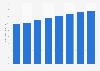 Revenue pension contributions Japan FY 2011-2016