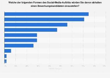 Umfrage zur Ablehnung von Bewerbern aufgrund des Social-Media-Auftritts in UK 2017