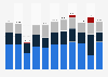 Zuschauer beim Hahnenkammrennen in Kitzbühel bis 2018