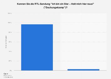 umfrage präsidentschaftswahl österreich