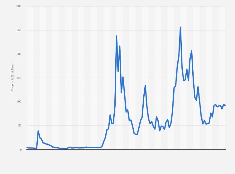 Litecoin Price Monitor - LTC cryptocurrency Price, Charts & News